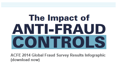 graphic impact of anti-fraud controls link to infographic