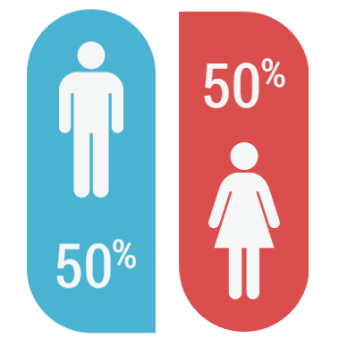 illustration gender equality
